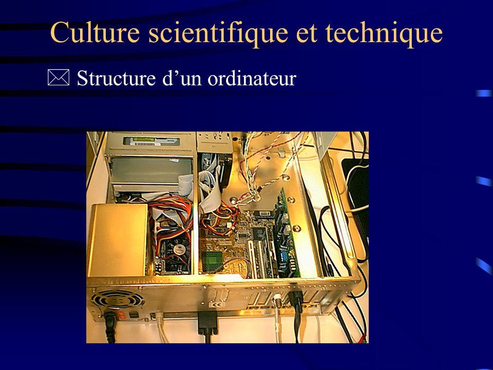 Culture scientifique et technique * Structure dun ordinateur