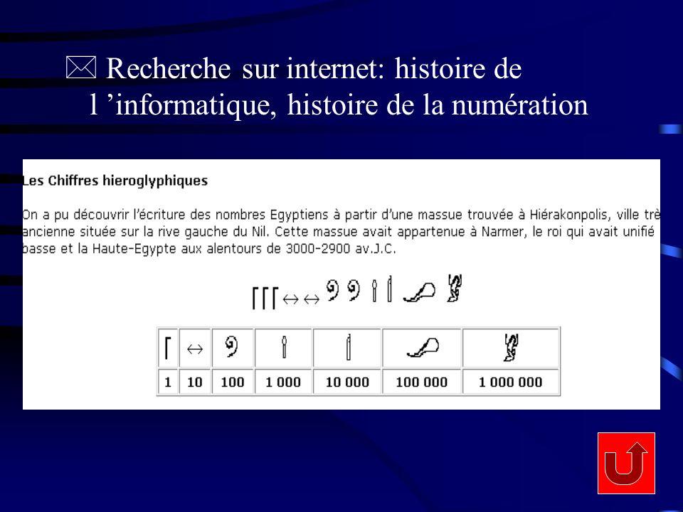* Recherche sur internet: histoire de l informatique, histoire de la numération