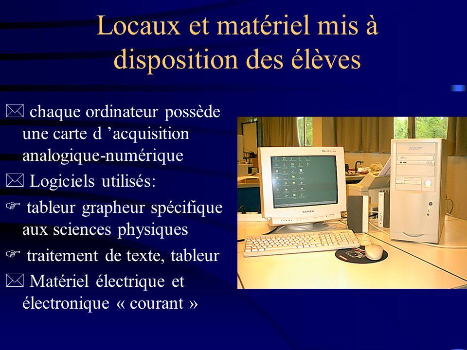 Locaux et matériel mis à disposition des élèves * chaque ordinateur possède une carte d acquisition analogique-numérique * Logiciels utilisés: F table