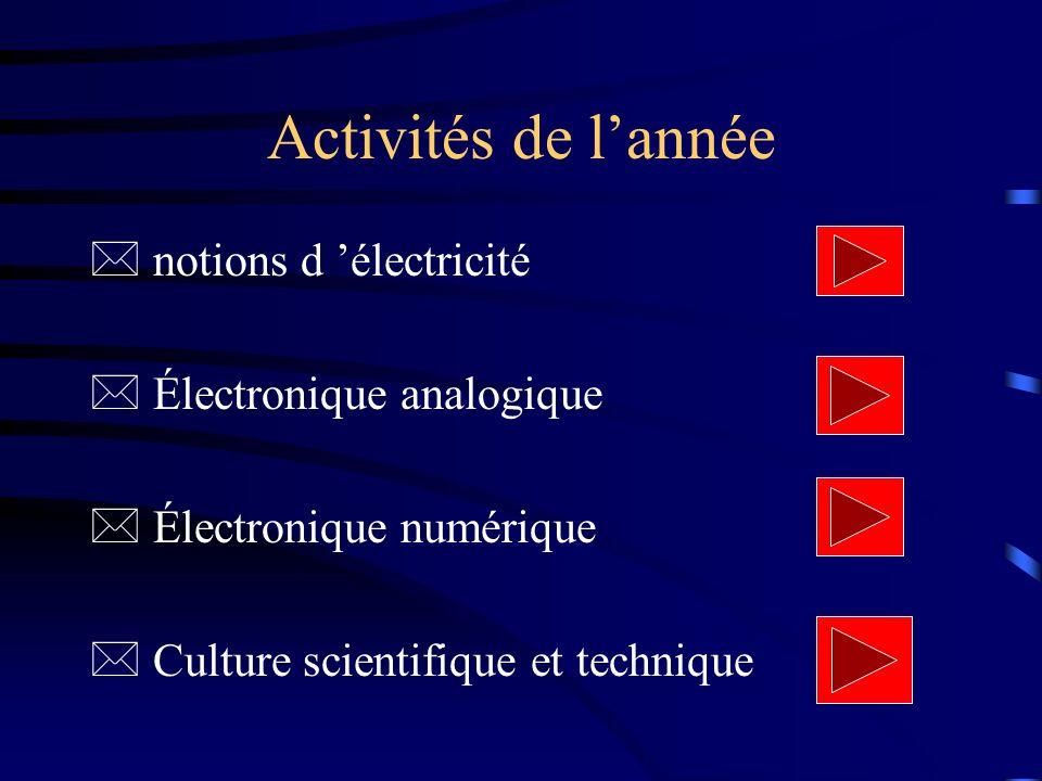 Activités de lannée * notions d électricité * Électronique analogique * Électronique numérique * Culture scientifique et technique