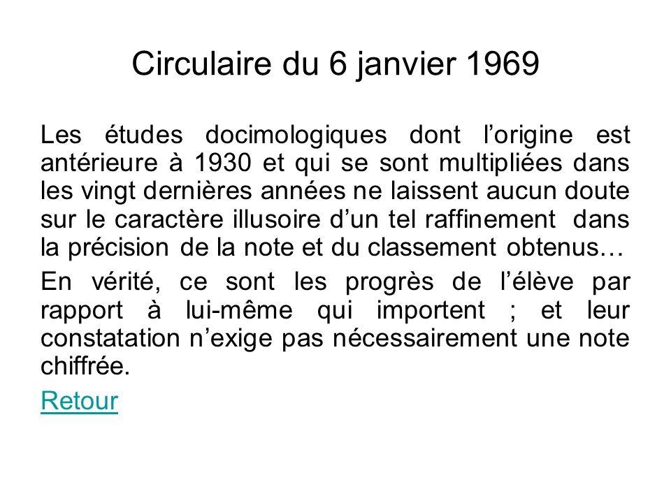 Circulaire du 6 janvier 1969 Les études docimologiques dont lorigine est antérieure à 1930 et qui se sont multipliées dans les vingt dernières années
