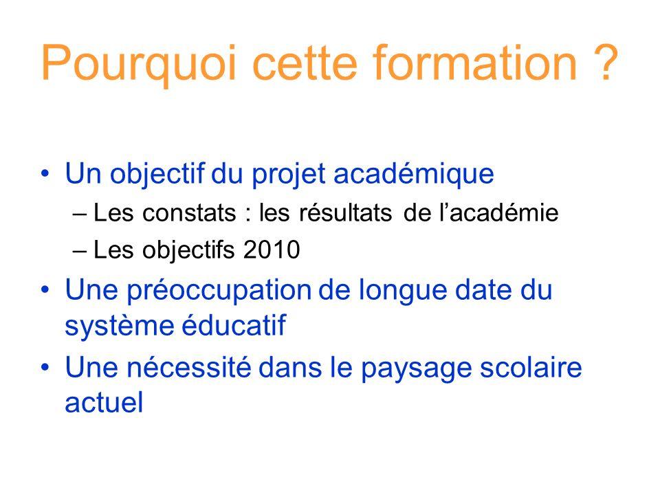 Pourquoi cette formation ? Un objectif du projet académique –Les constats : les résultats de lacadémie –Les objectifs 2010 Une préoccupation de longue