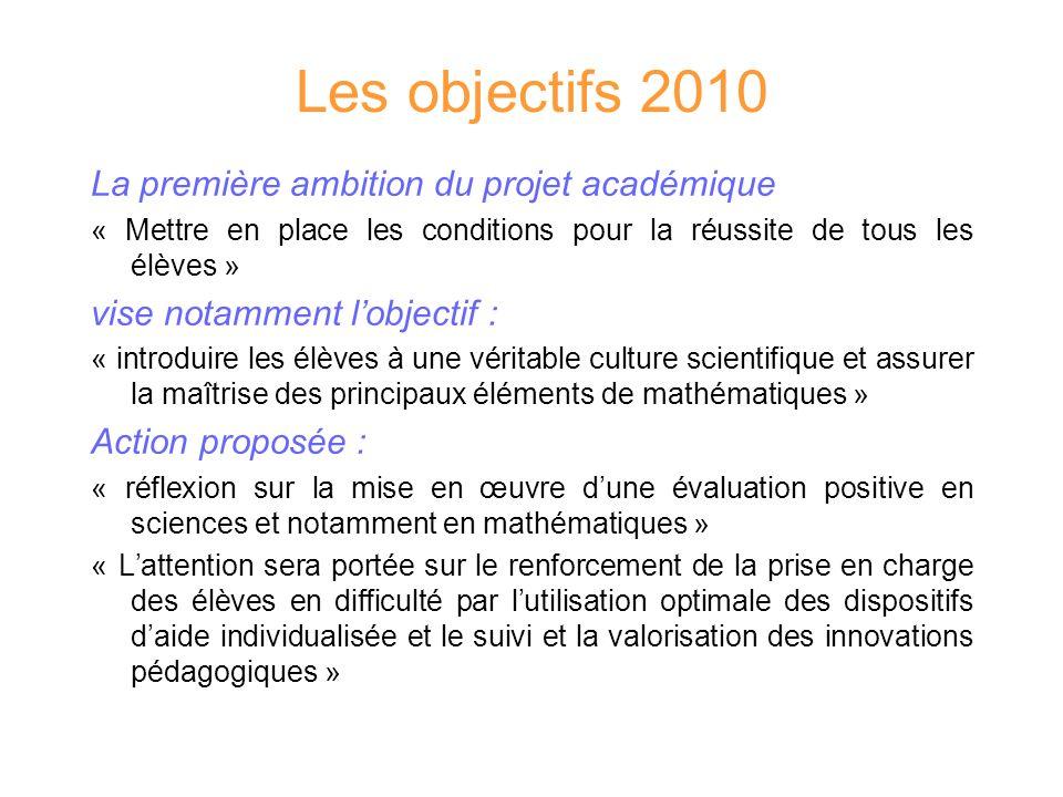Les objectifs 2010 La première ambition du projet académique « Mettre en place les conditions pour la réussite de tous les élèves » vise notamment lob