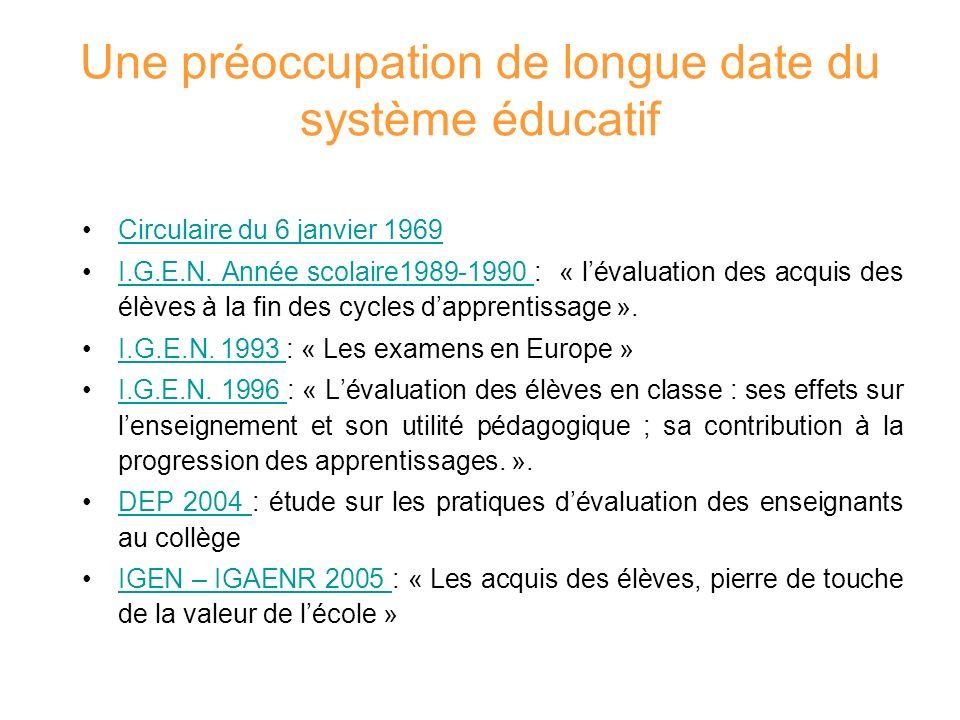 Une préoccupation de longue date du système éducatif Circulaire du 6 janvier 1969Circulaire du 6 janvier 1969 I.G.E.N. Année scolaire1989-1990 : « lév