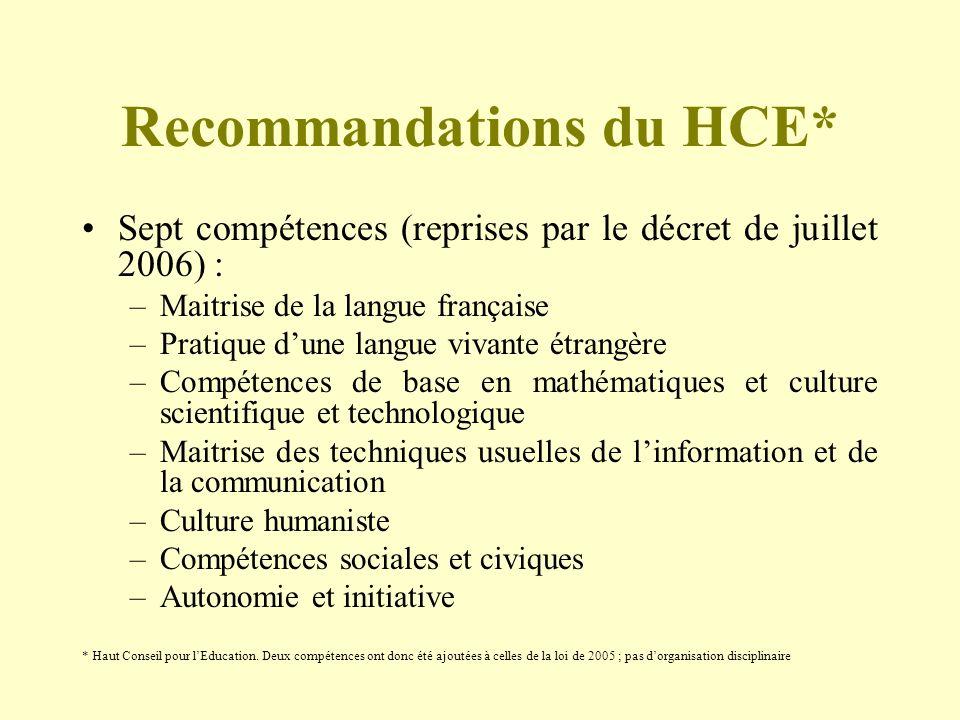 Recommandations du HCE* Sept compétences (reprises par le décret de juillet 2006) : –Maitrise de la langue française –Pratique dune langue vivante étr