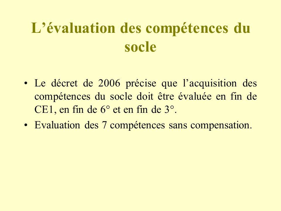 Lévaluation des compétences du socle Le décret de 2006 précise que lacquisition des compétences du socle doit être évaluée en fin de CE1, en fin de 6°