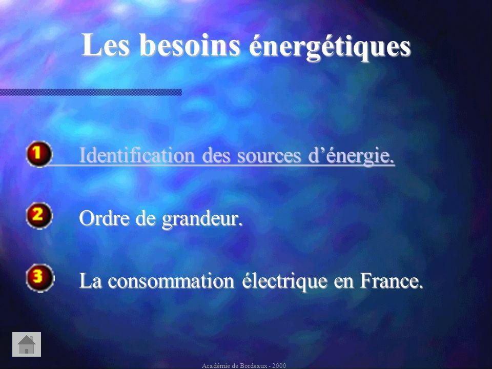 Les besoins énergétiques Identification des sources dénergie.