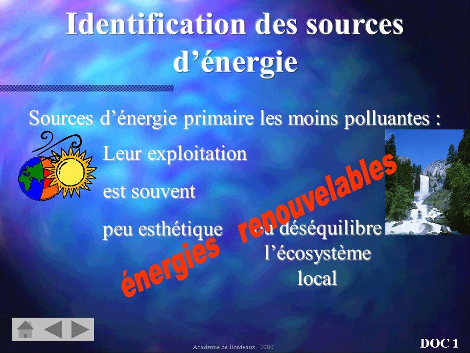 DOC 1 Gaz à effet de serre effet de serreeffet de serreDéchets Déchets radioactifs Gaz nocifs Sources dénergie primaire les plus polluantes : Académie