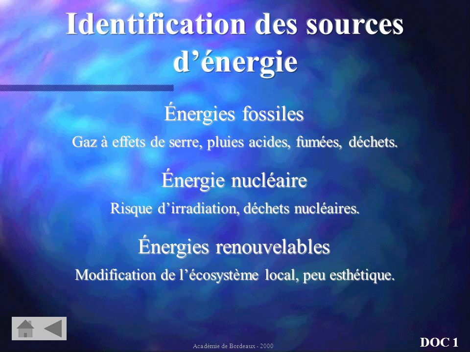 Sources dénergie primaire les moins polluantes : Leur exploitation est souvent peu esthétique ou déséquilibre lécosystème local DOC 1 Académie de Bordeaux - 2000
