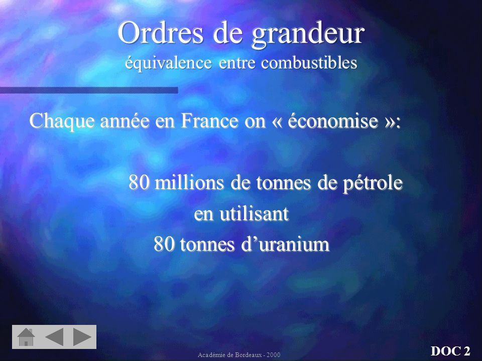 1 gramme duranium On peut produire autant d électricité avec : 1 tonne de pétrole 1,4 tonne de charbon DOC 2 Académie de Bordeaux - 2000