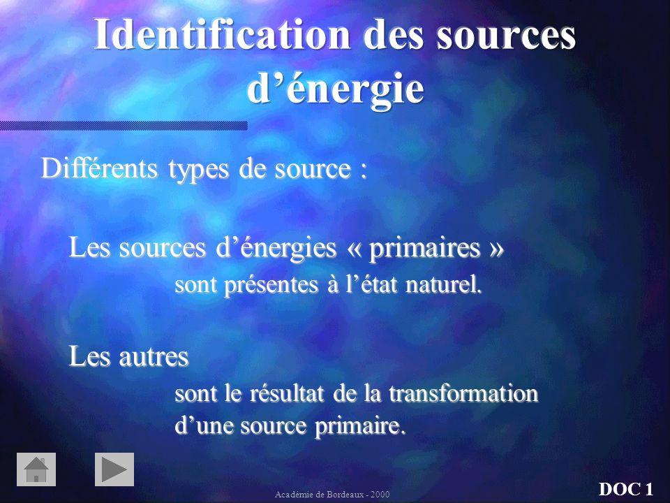 Les besoins énergétiques Identification des sources dénergie. Identification des sources dénergie. Ordre de grandeur. Ordre de grandeur. La consommati