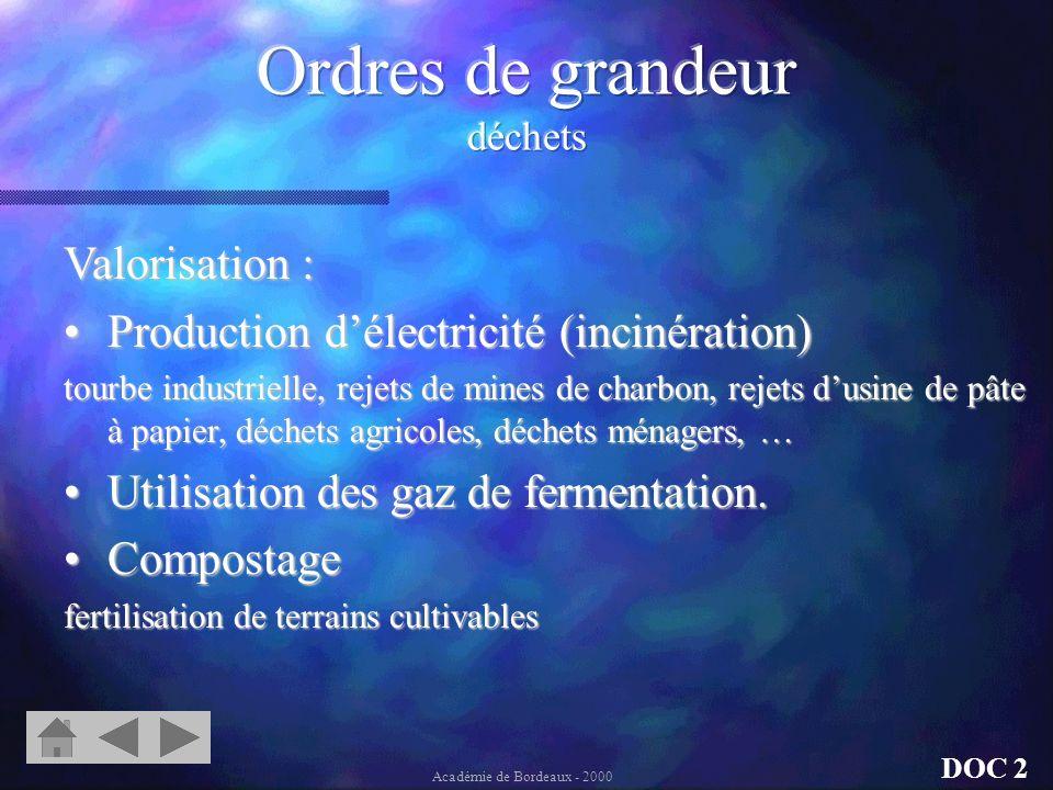 Des solutions sont applicables afin de diminuer le stockage des déchets industriels, ménagers et nucléaires. Lesquelles ? DOC 2 Académie de Bordeaux -