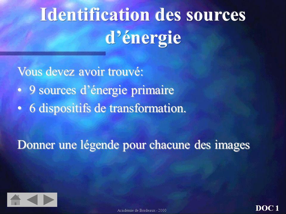 Travail demandé : Identifier les sources dénergies « primaires »Identifier les sources dénergies « primaires » Identifier les dispositifs de transform