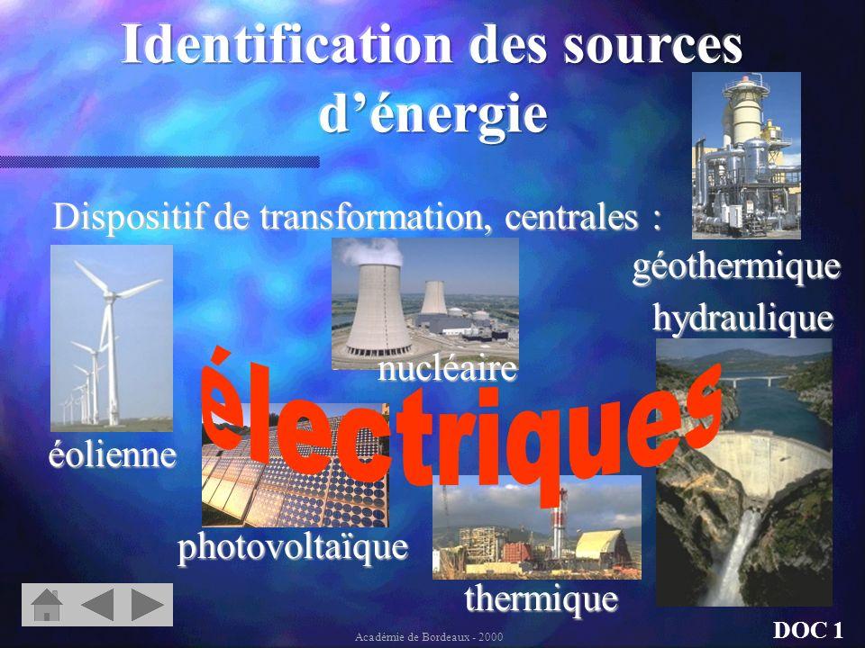 photovoltaïque hydrauliqueDispositif de transformation, centrales : thermique DOC 1 Académie de Bordeaux - 2000 éolienne géothermique nucléaire