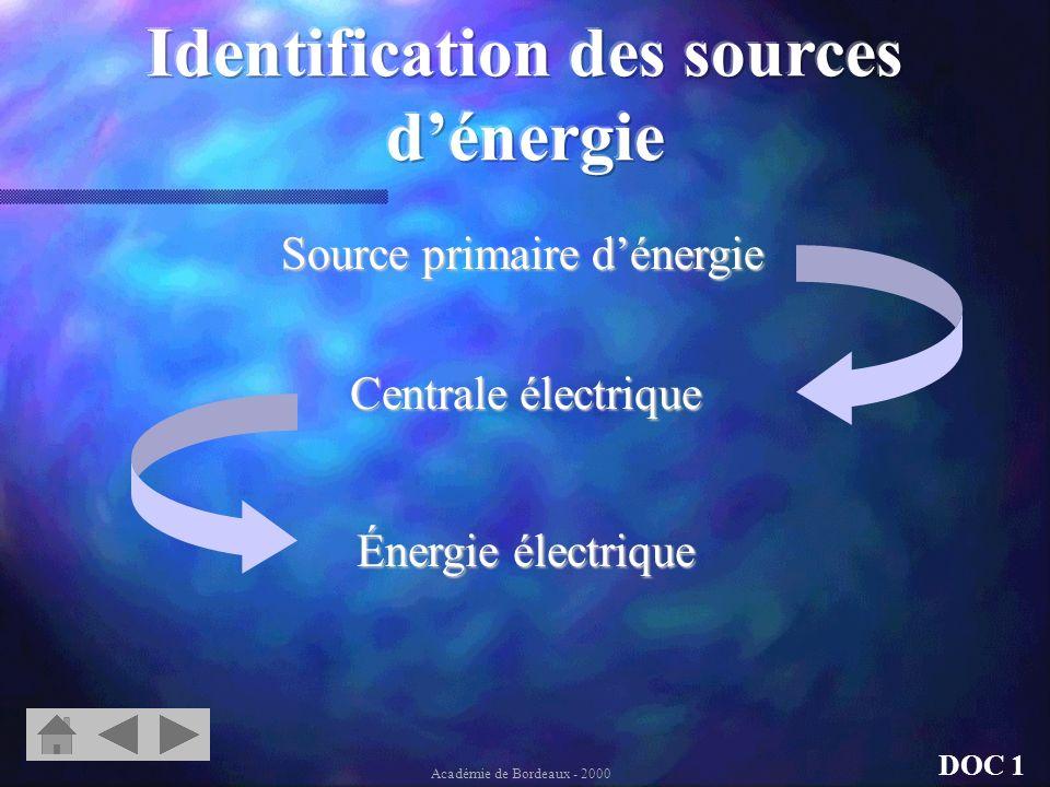 DOC 1 Source primaire dénergie Centrale électrique Énergie électrique Académie de Bordeaux - 2000