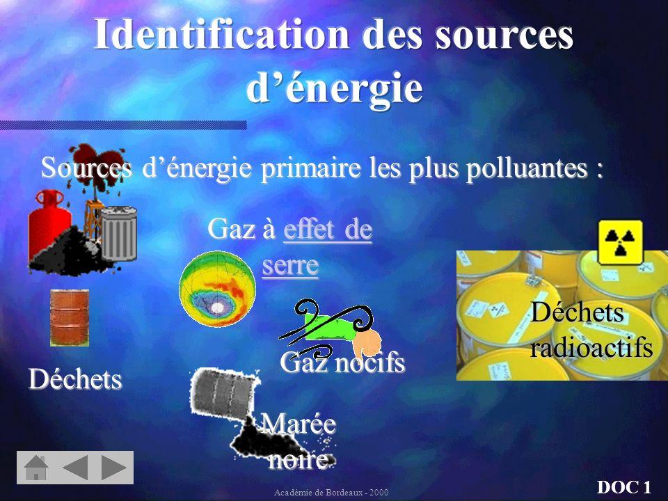 DOC 1 Gaz à effet de serre effet de serreeffet de serreDéchets Déchets radioactifs Gaz nocifs Sources dénergie primaire les plus polluantes : Académie de Bordeaux - 2000 Marée noire