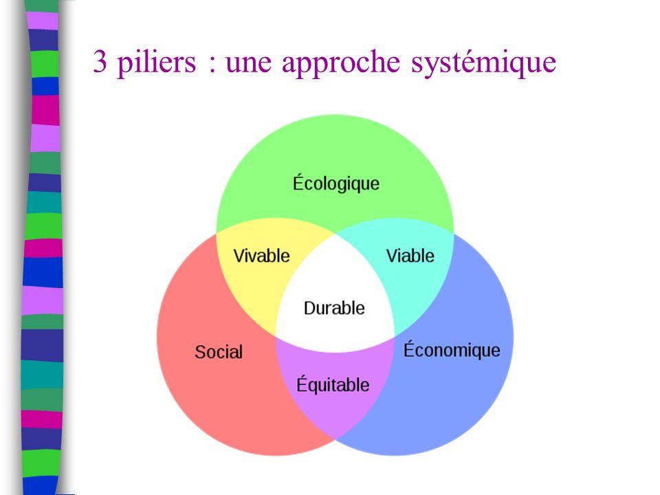 3 piliers : une approche systémique