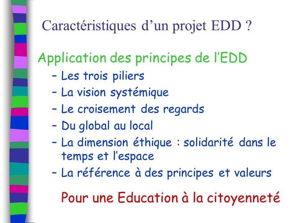 Caractéristiques dun projet EDD .