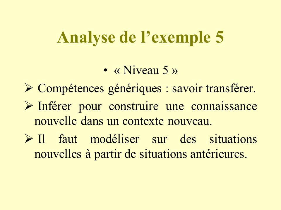 Analyse de lexemple 5 « Niveau 5 » Compétences génériques : savoir transférer. Inférer pour construire une connaissance nouvelle dans un contexte nouv