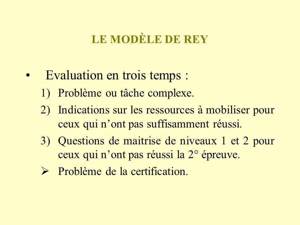 LE MODÈLE DE REY Evaluation en trois temps : 1)Problème ou tâche complexe. 2)Indications sur les ressources à mobiliser pour ceux qui nont pas suffisa