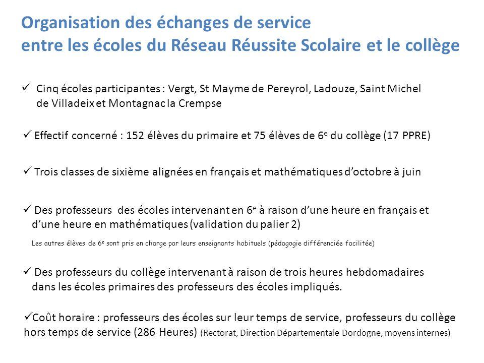 Coût horaire : professeurs des écoles sur leur temps de service, professeurs du collège hors temps de service (286 Heures) (Rectorat, Direction Départ