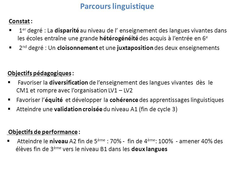 Parcours linguistique Constat : 1 er degré : La disparité au niveau de l enseignement des langues vivantes dans les écoles entraîne une grande hétérog