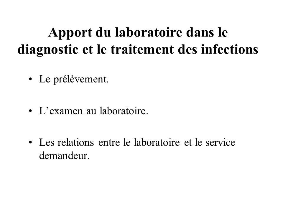 Apport du laboratoire dans le diagnostic et le traitement des infections Le prélèvement. Lexamen au laboratoire. Les relations entre le laboratoire et