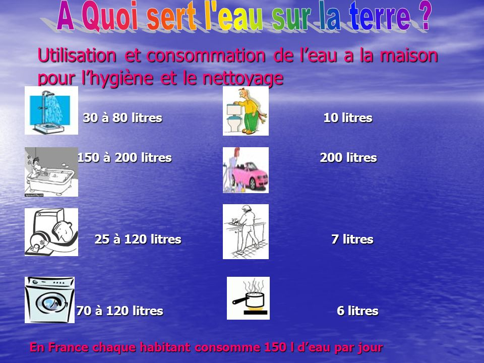 Utilisation et consommation de leau a la maison pour lhygiène et le nettoyage 30 à 80 litres 10 litres 30 à 80 litres 10 litres 150 à 200 litres 200 l