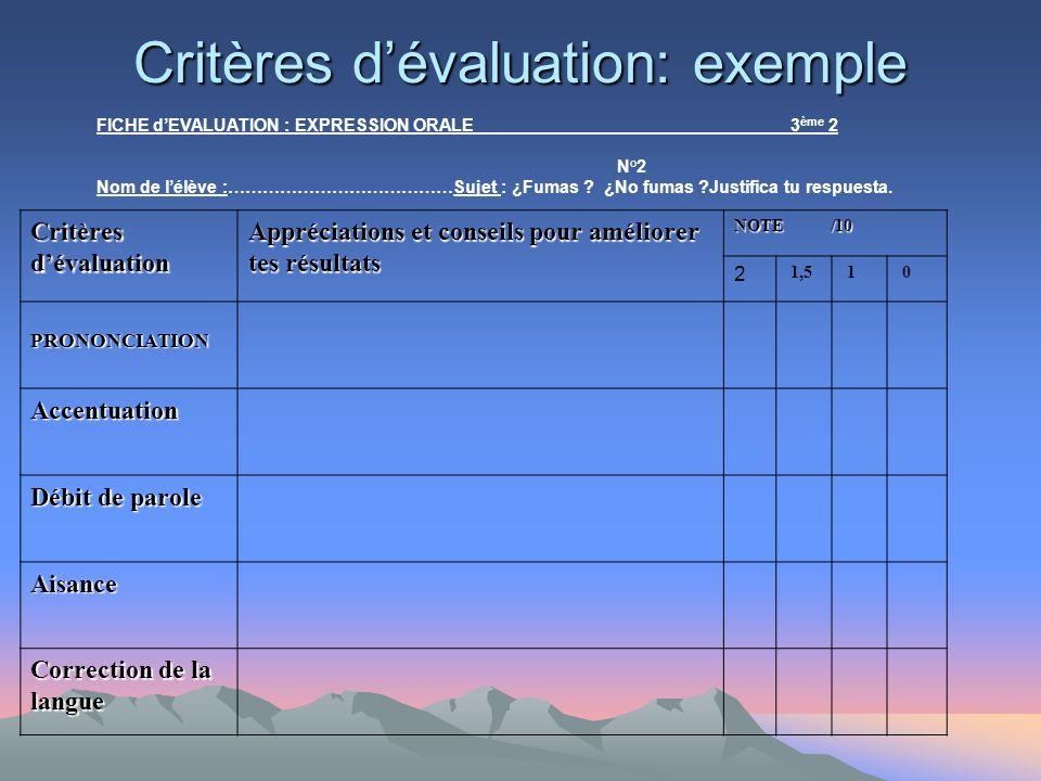 Critères dévaluation: exemple FICHE dEVALUATION : EXPRESSION ORALE 3 ème 2 N°2 Nom de lélève :…………………………………Sujet : ¿Fumas ? ¿No fumas ?Justifica tu re