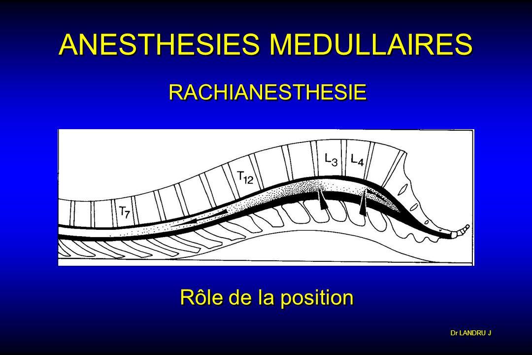 Dr LANDRU J ANESTHESIES MEDULLAIRES RACHIANESTHESIE Rôle de la position