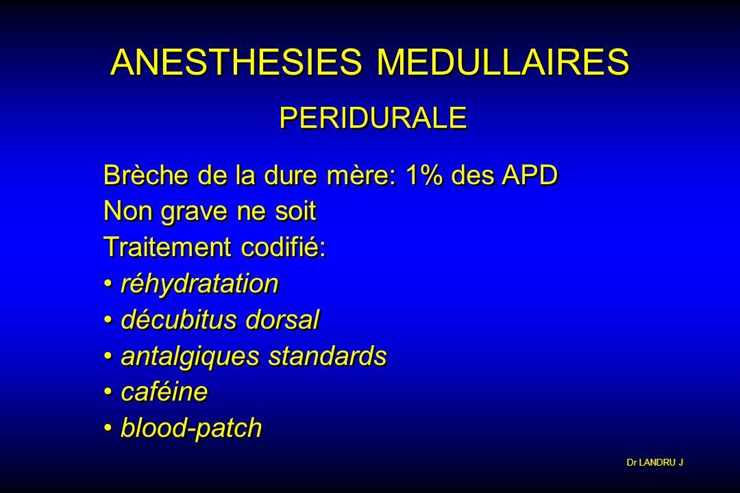 Dr LANDRU J ANESTHESIES MEDULLAIRES PERIDURALE Brèche de la dure mère: 1% des APD Non grave ne soit Traitement codifié: réhydratation décubitus dorsal