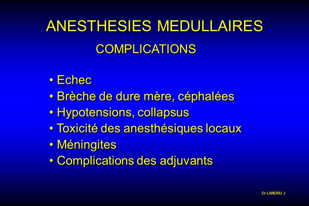 Dr LANDRU J ANESTHESIES MEDULLAIRES COMPLICATIONS Echec Brèche de dure mère, céphalées Hypotensions, collapsus Toxicité des anesthésiques locaux Ménin