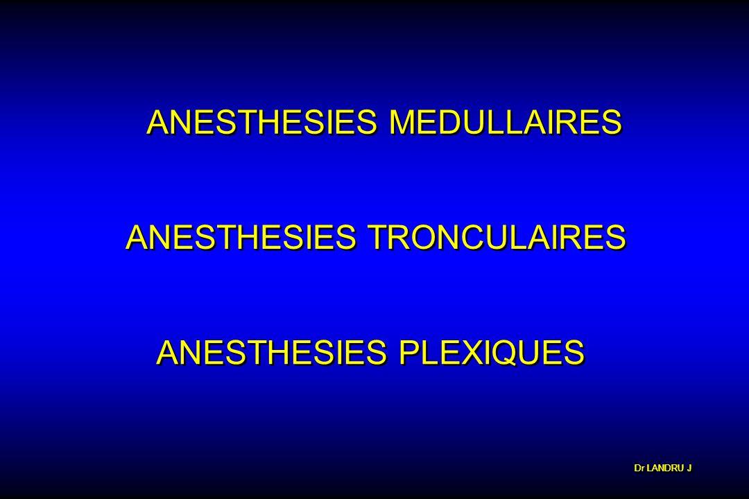 Dr LANDRU J ANESTHESIES MEDULLAIRES ANESTHESIES TRONCULAIRES ANESTHESIES PLEXIQUES Dr LANDRU J