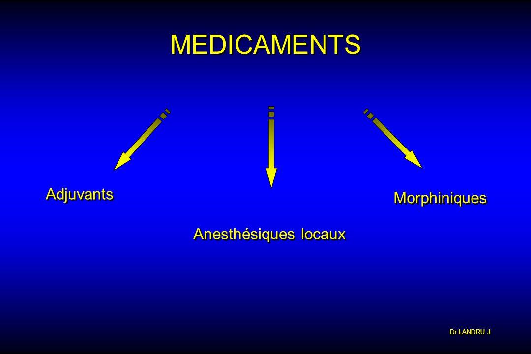Dr LANDRU J MEDICAMENTS Anesthésiques locaux Adjuvants Morphiniques