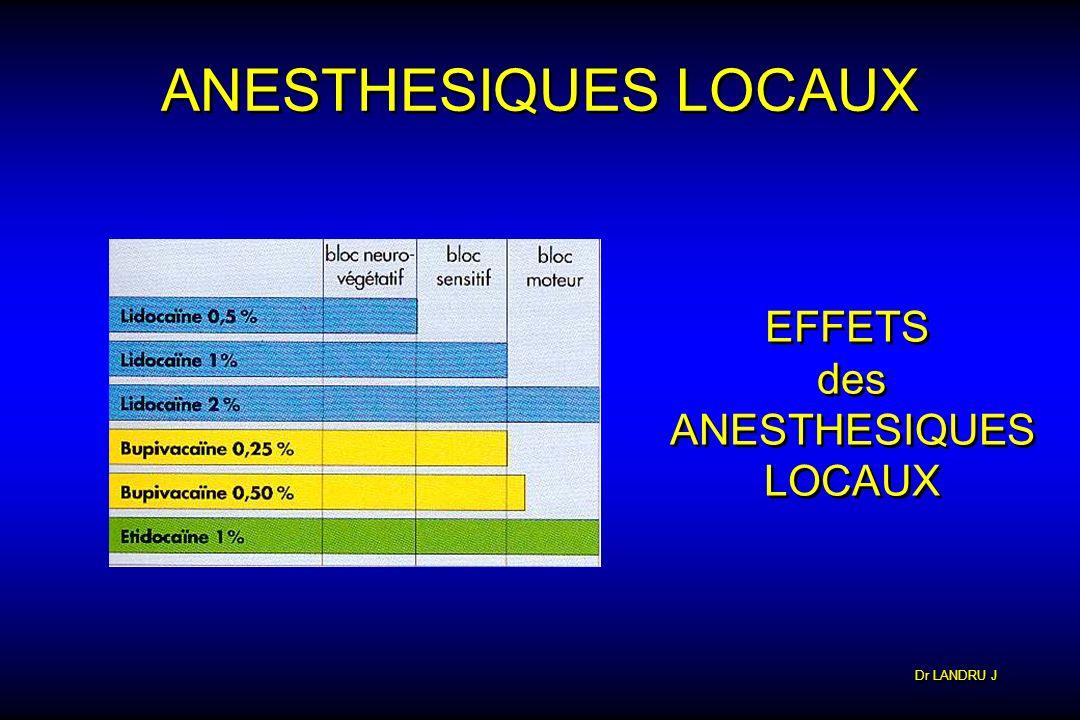 Dr LANDRU J ANESTHESIQUES LOCAUX EFFETS des ANESTHESIQUES LOCAUX EFFETS des ANESTHESIQUES LOCAUX