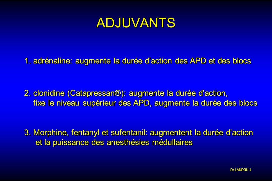 Dr LANDRU J ADJUVANTS 1.adrénaline: augmente la durée daction des APD et des blocs 2.clonidine (Catapressan®): augmente la durée daction, fixe le nive