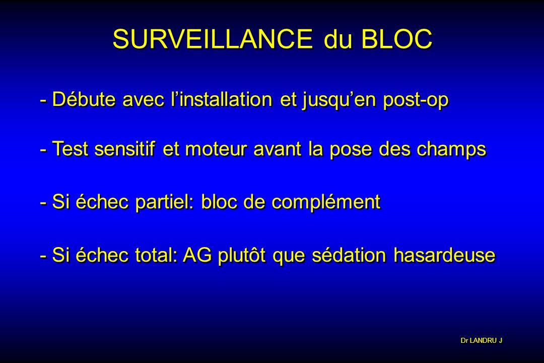 Dr LANDRU J SURVEILLANCE du BLOC - Débute avec linstallation et jusquen post-op - Test sensitif et moteur avant la pose des champs - Si échec partiel: