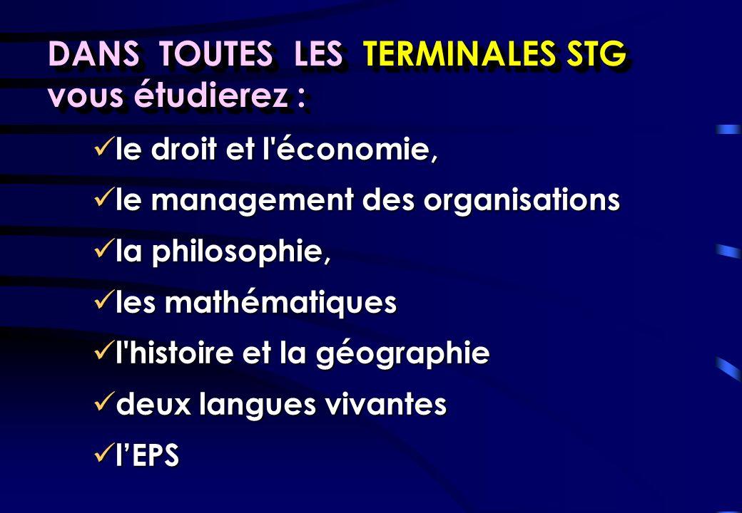 le droit et l'économie, le droit et l'économie, le management des organisations le management des organisations la philosophie, la philosophie, les ma
