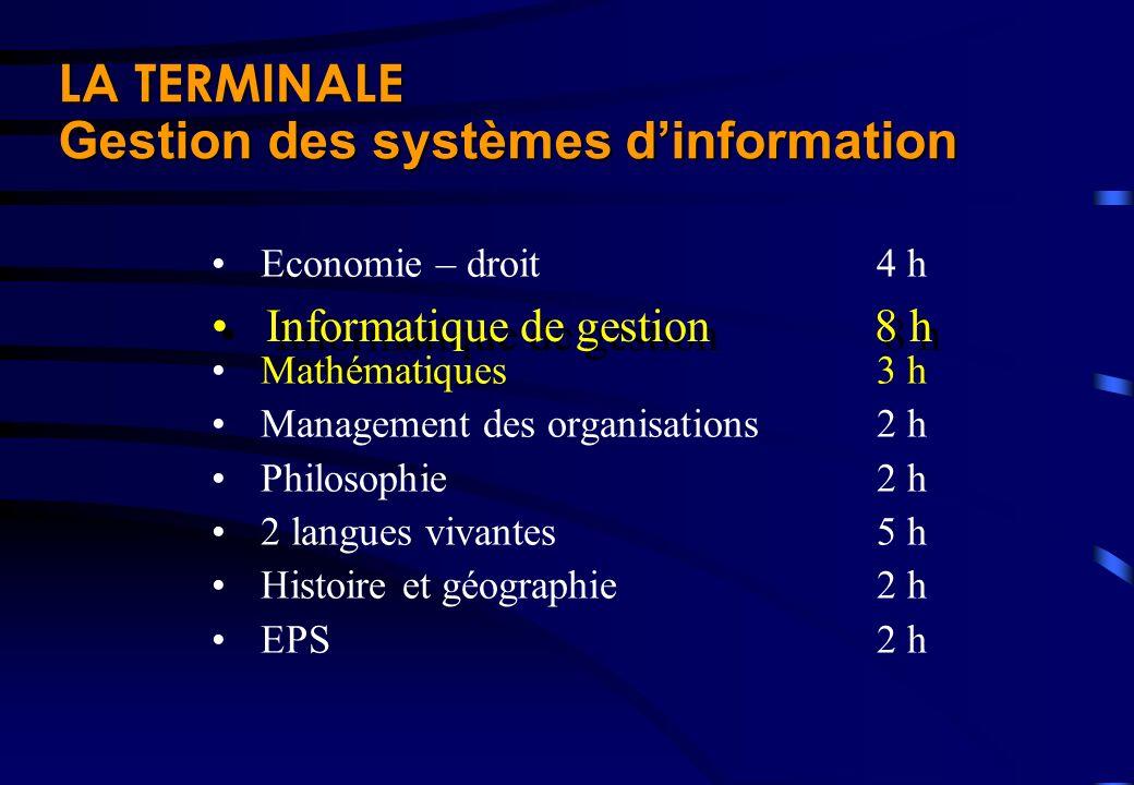 LA TERMINALE Gestion des systèmes dinformation Economie – droit4 h Mathématiques3 h Management des organisations2 h Philosophie2 h 2 langues vivantes5