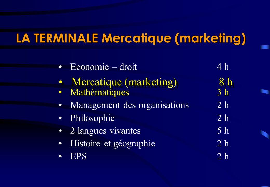 LA TERMINALE Mercatique (marketing) Economie – droit4 h Mathématiques3 h Management des organisations2 h Philosophie2 h 2 langues vivantes5 h Histoire