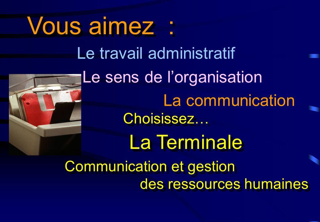 Le travail administratif Le sens de lorganisation La communication Vous aimez : La Terminale Communication et gestion des ressources humaines Communic