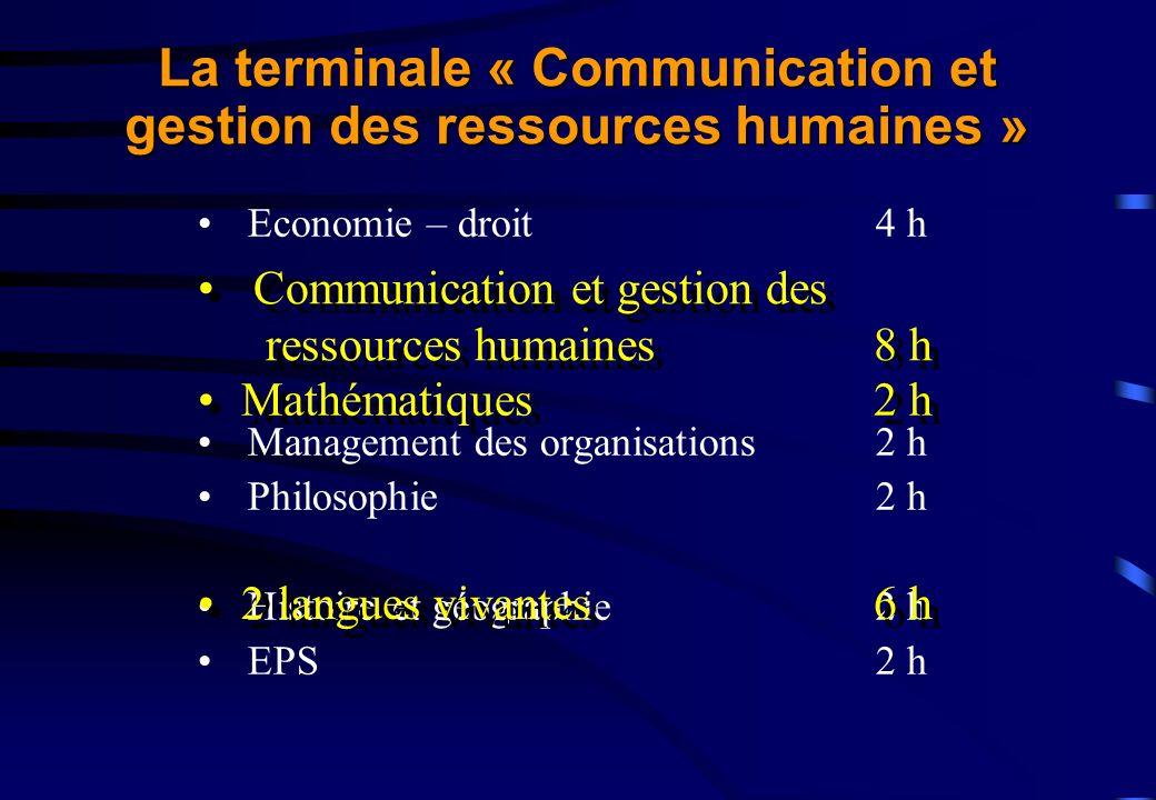La terminale « Communication et gestion des ressources humaines » Economie – droit4 h Management des organisations2 h Philosophie2 h Histoire et géogr