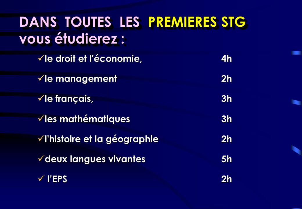 le droit et l'économie,4h le droit et l'économie,4h le management2h le management2h le français,3h le français,3h les mathématiques3h les mathématique