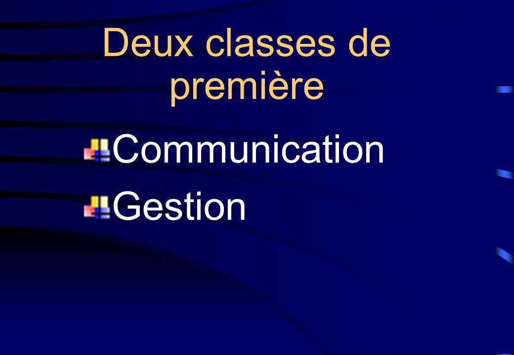 Deux classes de première Communication Gestion