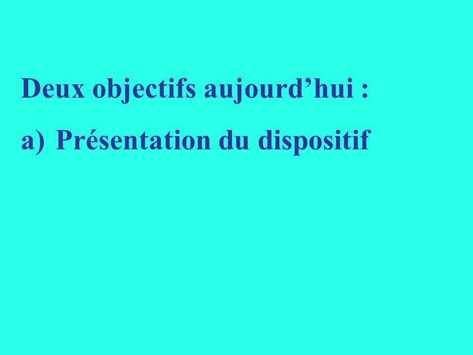 Formation à Pontonx-sur-Adour, le 28 novembre 2007 Merci de votre attention André OUZOULIAS, professeur (psychopédagogie) à lIUFM de Versailles (Université de Cergy-Pontoise)