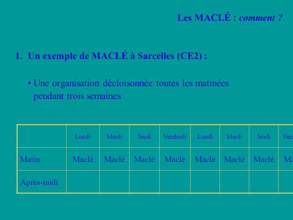 1.Un exemple de MACLÉ à Sarcelles (CE2) : Une organisation décloisonnée toutes les matinées pendant trois semaines LundiMardiJeudiVendrediLundiMardiJe