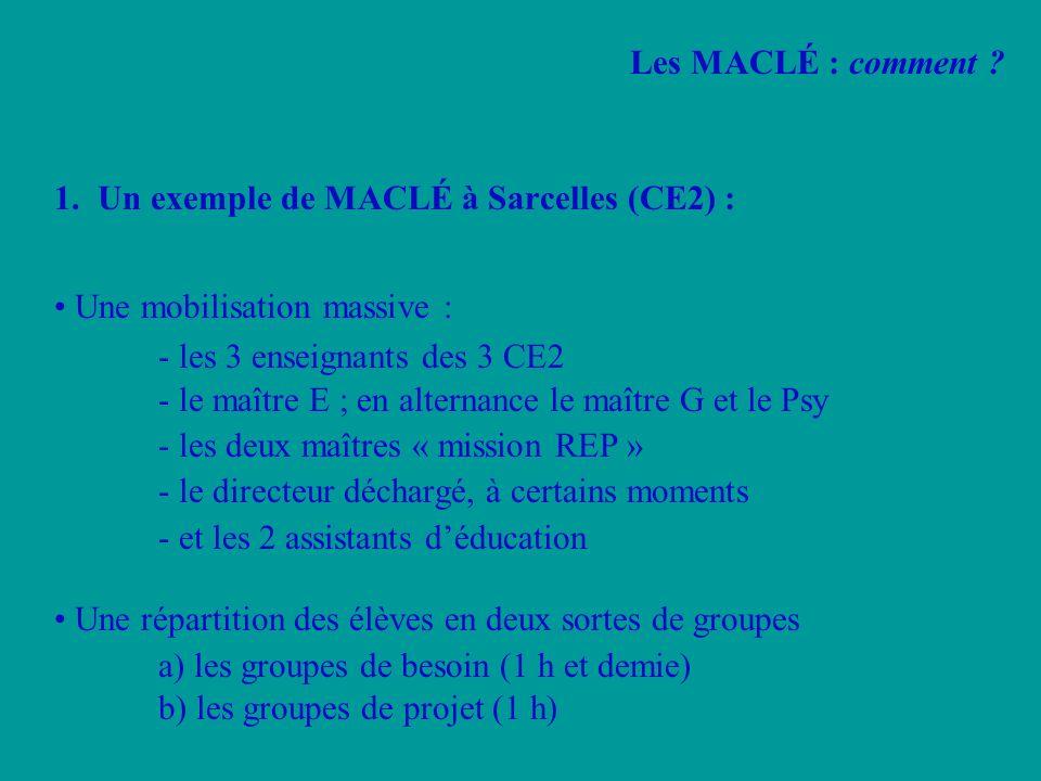 1. Un exemple de MACLÉ à Sarcelles (CE2) : Une mobilisation massive : - les 3 enseignants des 3 CE2 - le maître E ; en alternance le maître G et le Ps