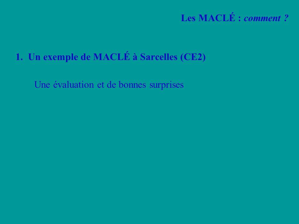 1. Un exemple de MACLÉ à Sarcelles (CE2) Une évaluation et de bonnes surprises Les MACLÉ : comment ?