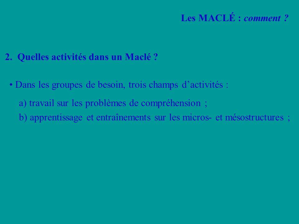 2. Quelles activités dans un Maclé ? Dans les groupes de besoin, trois champs dactivités : a) travail sur les problèmes de compréhension ; b) apprenti