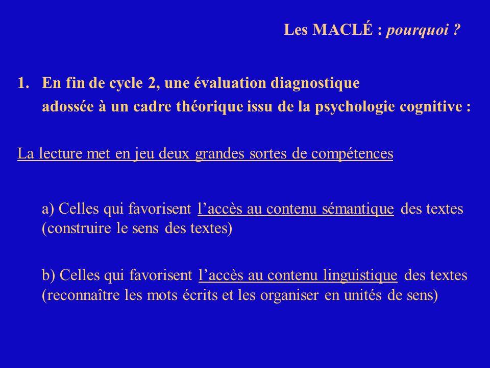 Les MACLÉ : pourquoi ? 1. En fin de cycle 2, une évaluation diagnostique adossée à un cadre théorique issu de la psychologie cognitive : La lecture me